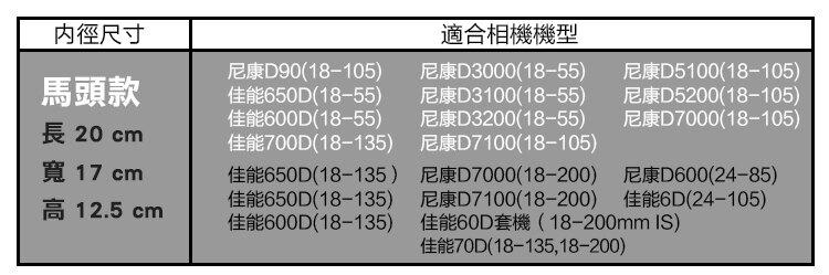 【小咖龍賣場】 馬頭相機包 單眼 側背包 攝影包 小馬 相機包 Nikon D7500 D7100 D7000 D3500 D3200 D5600 D5200 D610 D810 D800 D850