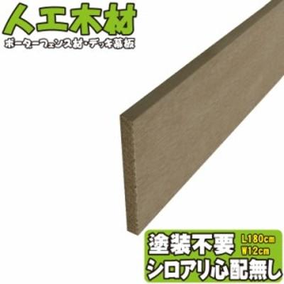 アイウッド人工木材12 ダークブラウン■ L1800mm×W120mm×D11mm ボーダーフェンス用板材 デッキ幕板 DIY部材