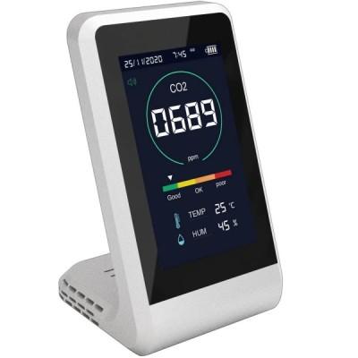 コンパクト CO2濃度測定器 CO2マネージャー 二酸化炭素濃度測定器 温度測定 湿度測定 TOAMIT 東亜産業