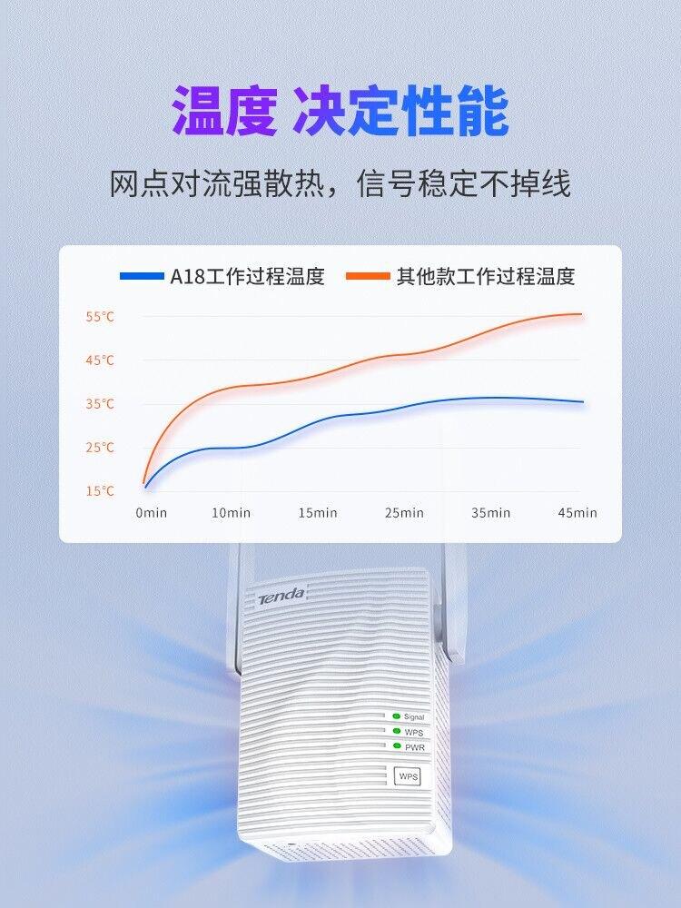 WiFi信號放大器 【搶99】騰達wifi信號擴大器放大增強器接收器千兆『XY12807』