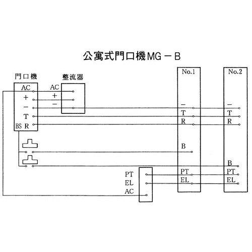 MG 明谷 8戶公寓式室外門口機/MG-8B 對講機 公寓門口機