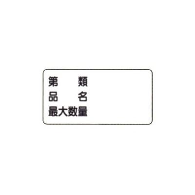 危険物標識 鉄板 ユニット 319-13 第類 品名 最大数量