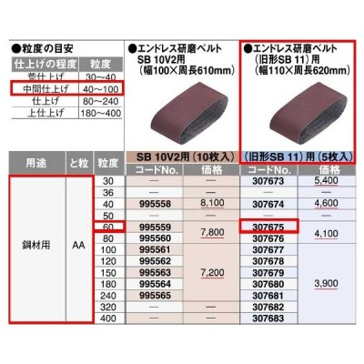 HiKOKI 研磨ベルト 5枚入 307675 鋼材用 60番 適用旧SB11用 日立工機