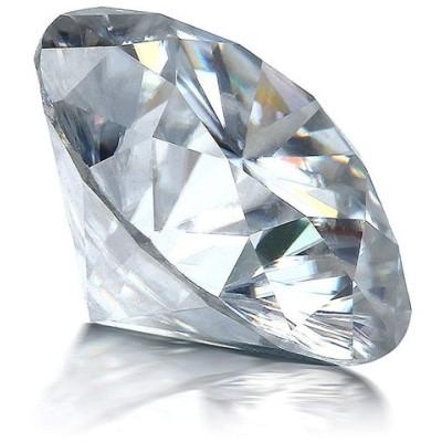 VAN RORSI&MO Moissanite DF Colorless Simulated Diamond Loose Stone Rou