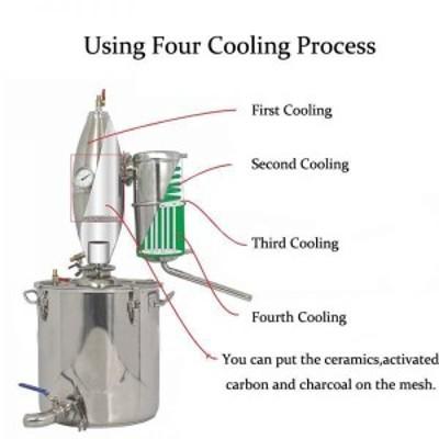 50L大容量アルコールステンレスボイラー蒸留器ホームブリューチームワインメーキング