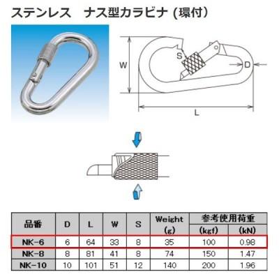水本機械 ステンレス ナス型カラビナ(環付) NK-6