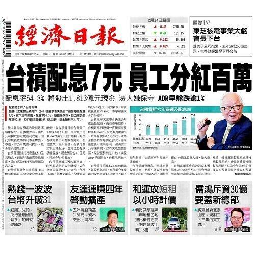 經濟日報 一年期 送 經濟日報二個月