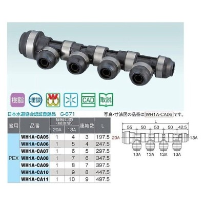 ONDA  オンダ製作所【WH1A-CA05】CA型 回転ヘッダー IN20A×OUT13A PEX 接続口数(樹脂管20A:1 13A:4)