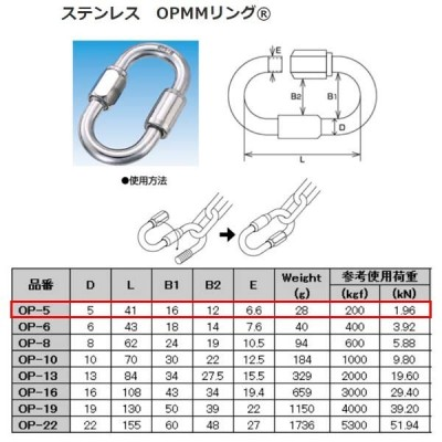 水本機械 ステンレス OPMMリング OP-5