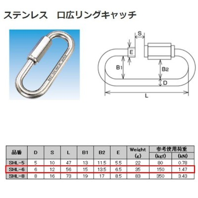 水本機械 ステンレス 口広リングキャッチ SHL-6