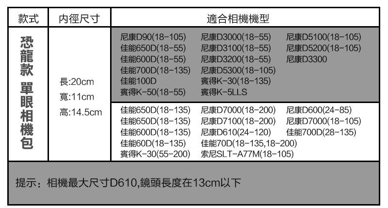 【小咖龍】 恐龍相機包 單眼 側背包 攝影包 防潑水 Nikon D7500 D7100 D7000 D3500 D3200 D5600 D5200 D610 D800 D810 D70 D850 D